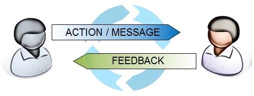 3 étapes simples pour faire un feedback : 3H Coaching ...